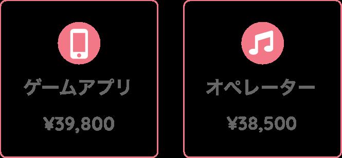 ゲームアプリ¥39,800 オペレーター¥38,500